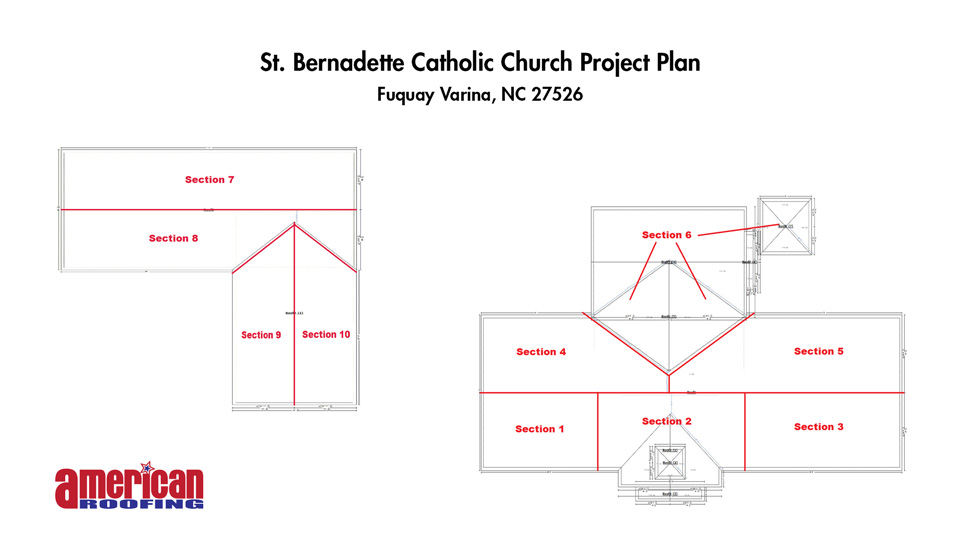 Case Study Commercial Roof For St Bernadette Catholic Church